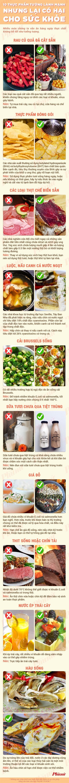 10 thực phẩm nguy hại sức khỏe cứ tưởng lành mạnh