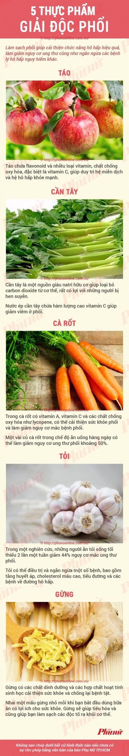 5 thực phẩm giải độc phổi