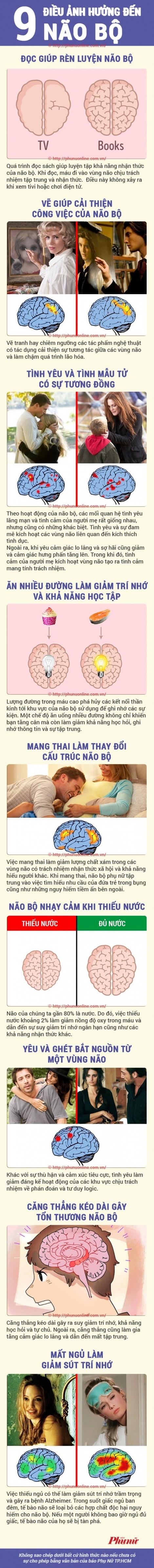 9 hành động đơn giản ảnh hưởng đến não, bạn không ngờ tới
