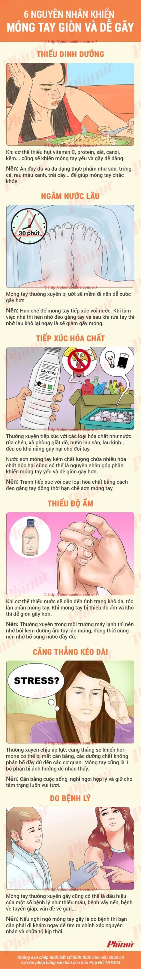 Móng tay giòn dễ gãy là bệnh gì?