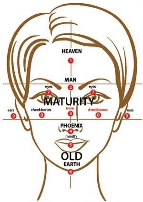 7 dấu hiệu giàu sang trên khuôn mặt bạn nên biết