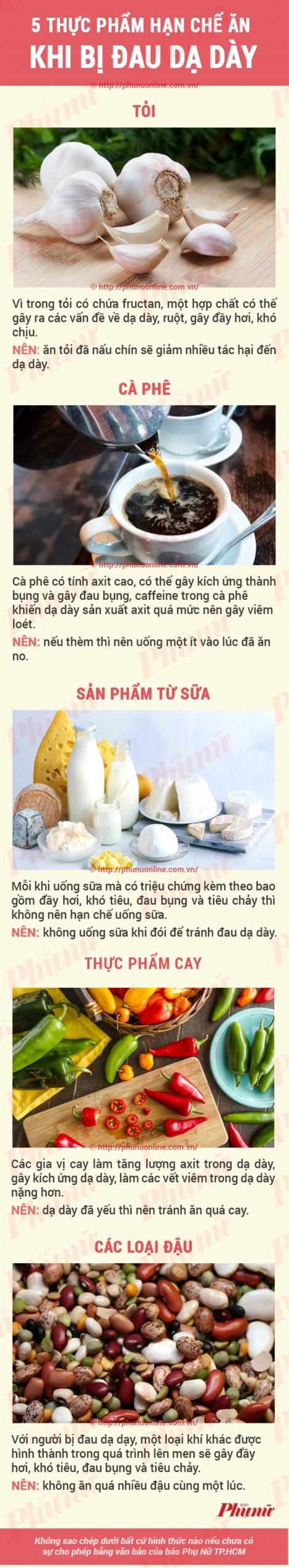 Những thực phẩm hạn chế ăn khi bị đau dạ dày