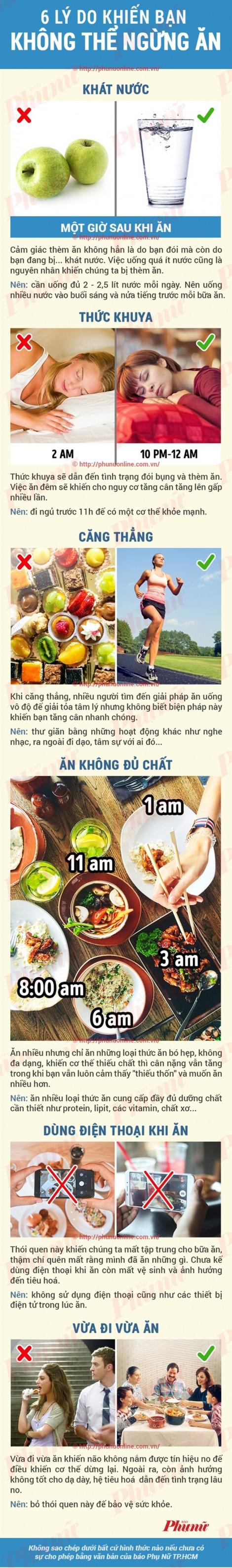 6 nguyên nhân gây thèm ăn