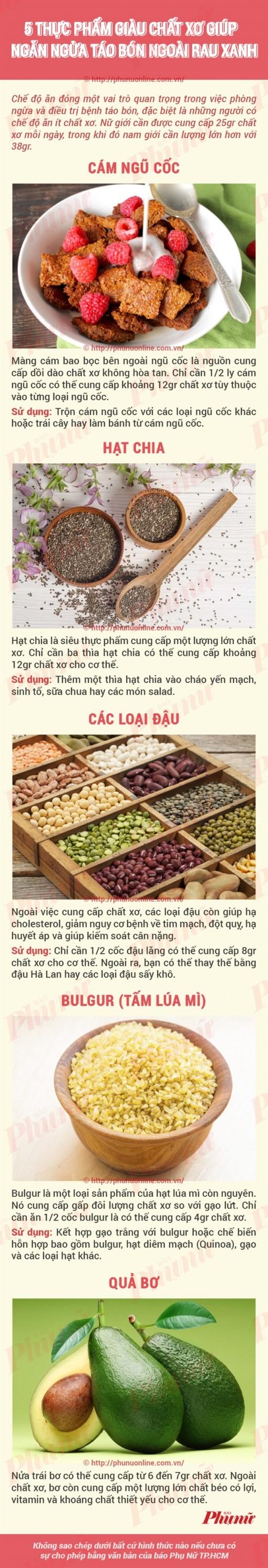 Những thực phẩm nhiều chất xơ dành cho người ghét ăn rau