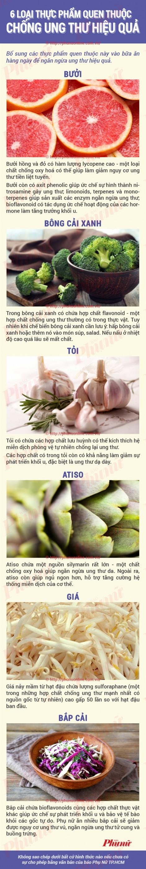 Những loại thức ăn ngừa ung thư rất dễ kiếm tại Việt Nam