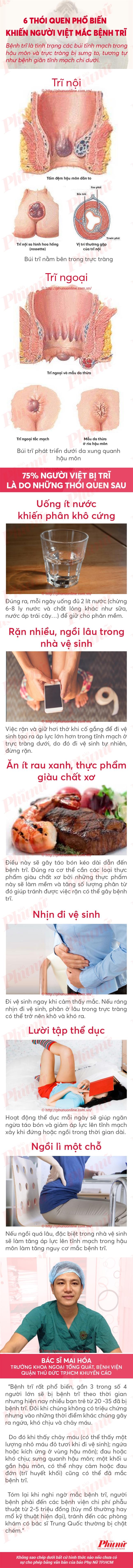 6 thoi quen pho bien khien nguoi Viet mac benh tri
