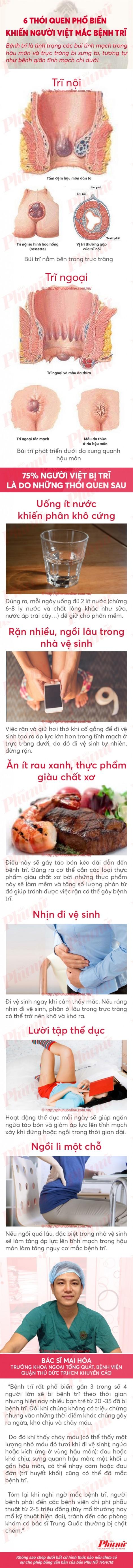 6 thói quen phổ biến khiến người Việt mắc bệnh trĩ