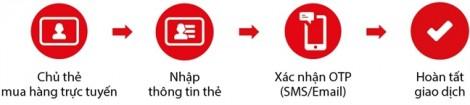 Tăng cường bảo mật giao dịch trực tuyến cho chủ thẻ Maritime Bank Mastercard bằng công nghệ 3D Secure