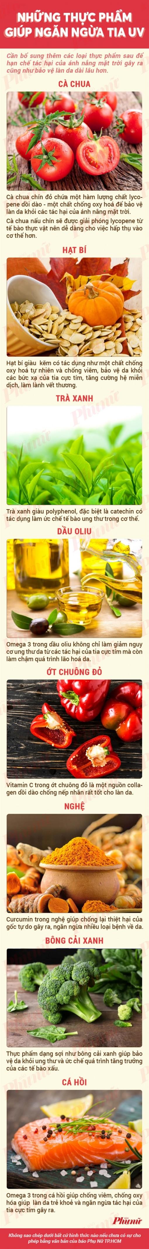 Những thực phẩm giúp ngăn ngừa tia cực tím