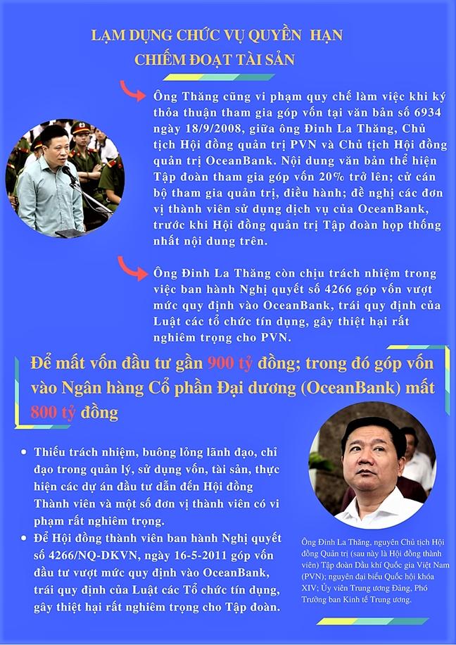 Nhung sai pham cua ong Dinh La Thang