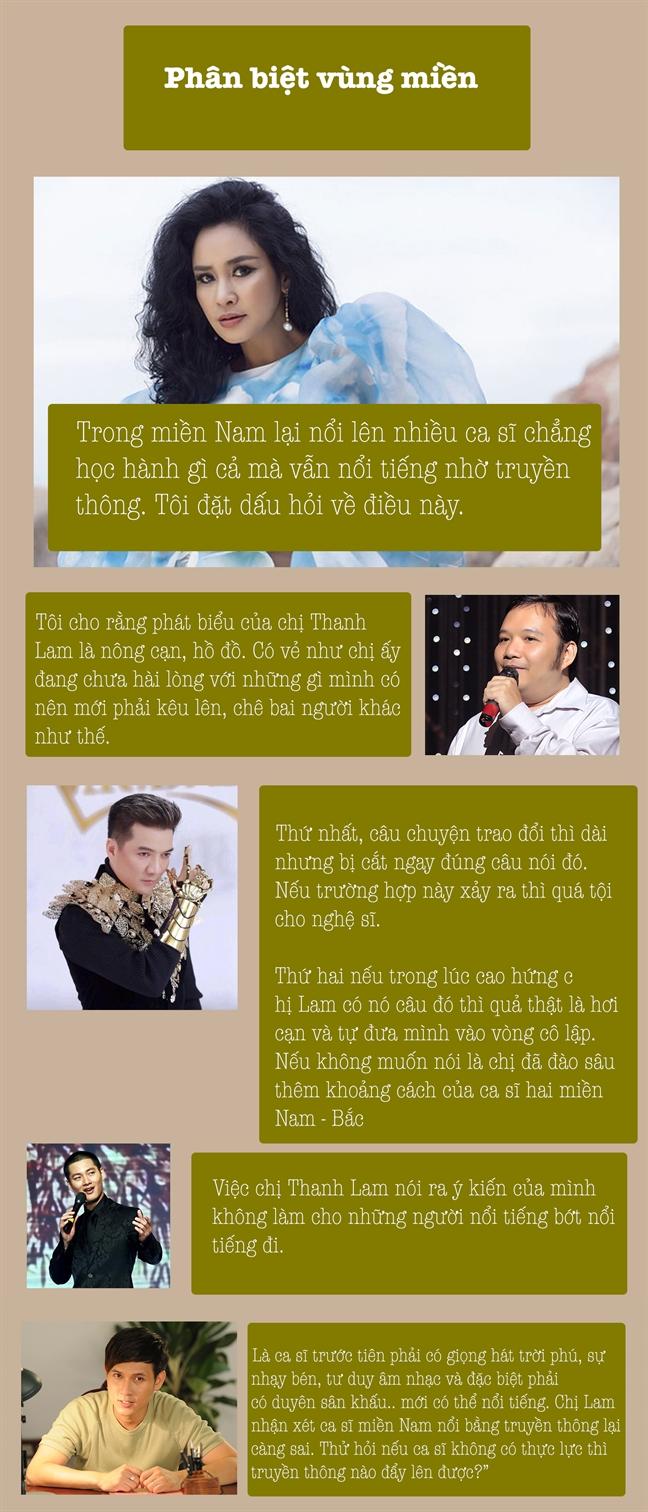 Nhac Viet 2017 on ao nhung tranh cai, thi phi