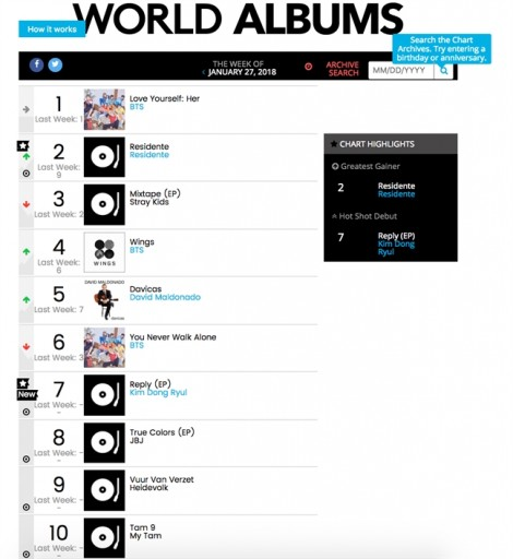Mỹ Tâm nói gì về album của mình xuất hiện trên Billboard?