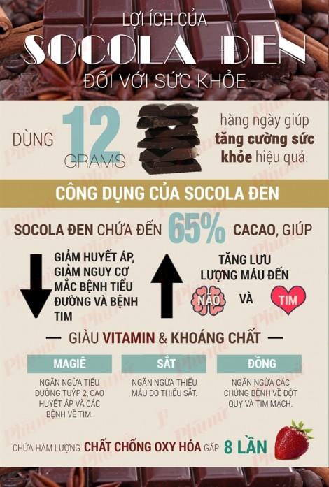 Tại sao nên tặng socola đen cho người yêu ngày Valentine?