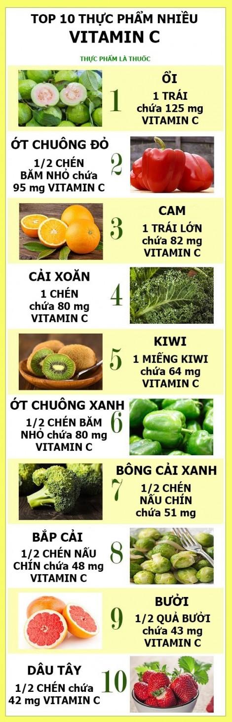 Chơi tết thiếu ngủ, đừng quên 10 loại rau củ quả này