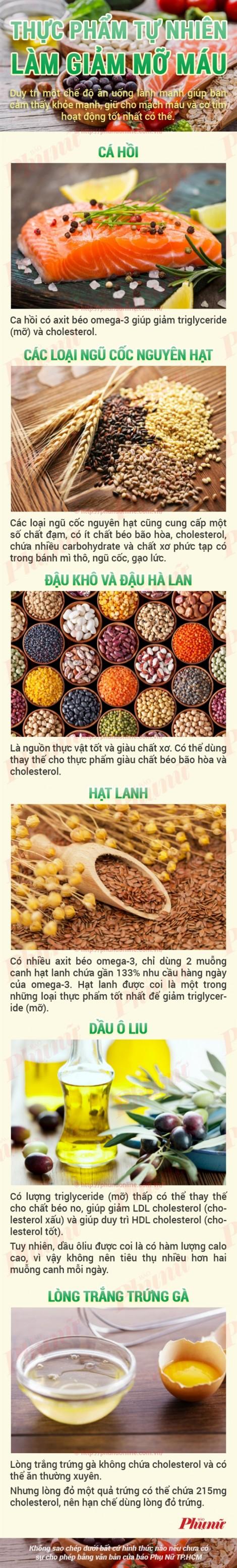 Thực phẩm tự nhiên giảm mỡ máu hiệu quả