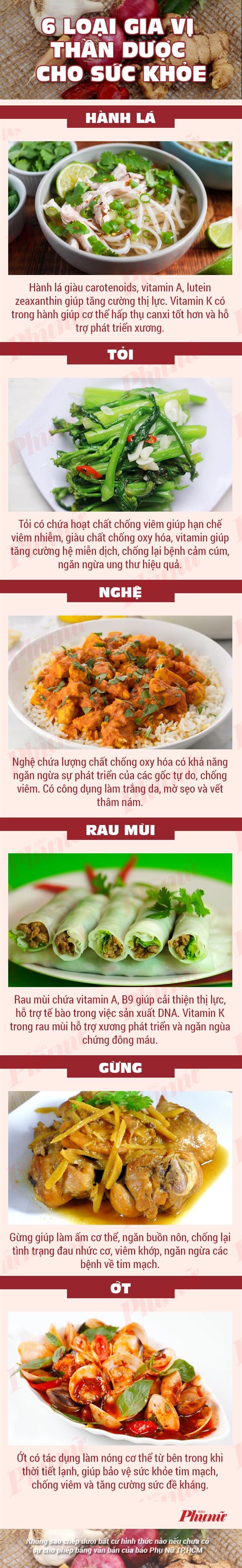 6 loai gia vi Viet Nam kho nuot nhung la than duoc cho suc khoe