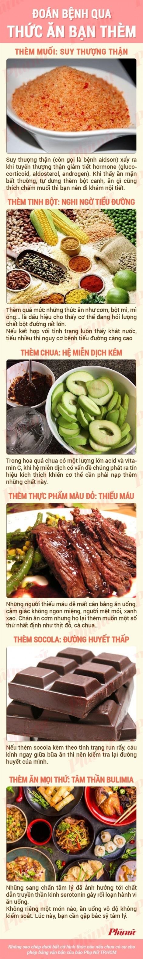 Đoán bệnh qua thức ăn bạn thèm