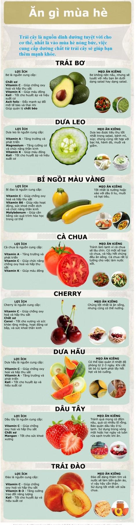 Trái cây tốt cho sức khỏe mùa hè