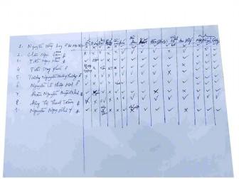 Vụ 'ngộ độc' sữa ở Tân Phú, Đồng Nai - Bệnh viện nhi đồng 1 - TP.HCM: Chỉ điều trị triệu chứng, không điều trị bệnh lý