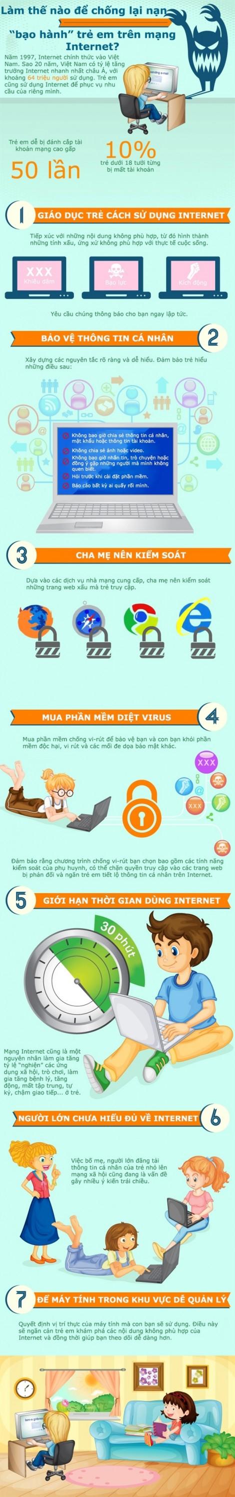 Giúp trẻ tránh hình thành thói xấu khi sử dụng mạng internet