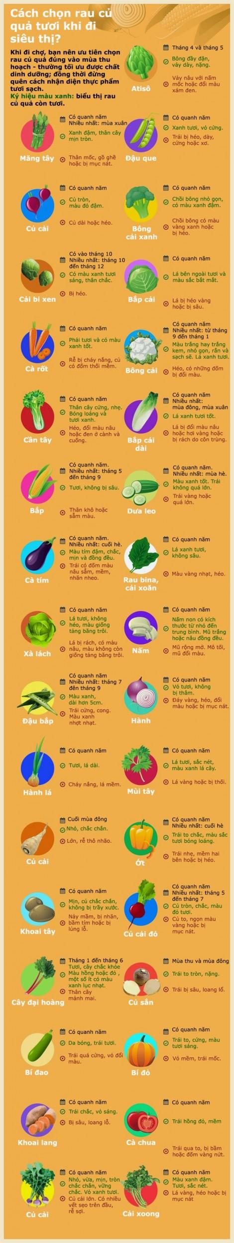 Mẹo chọn rau củ quả khi đi siêu thị