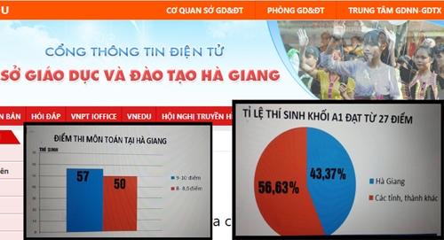Mot minh ong Luong khong the 'bao thau'