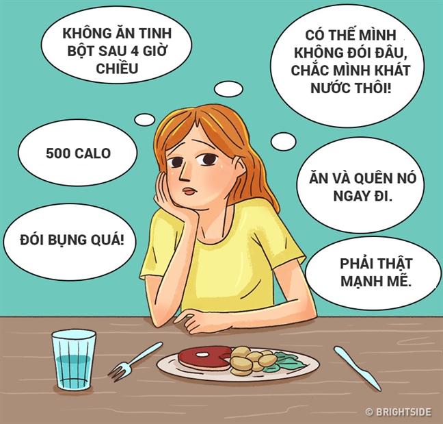 Nhung dau hieu cho thay ban bi roi loan an uong