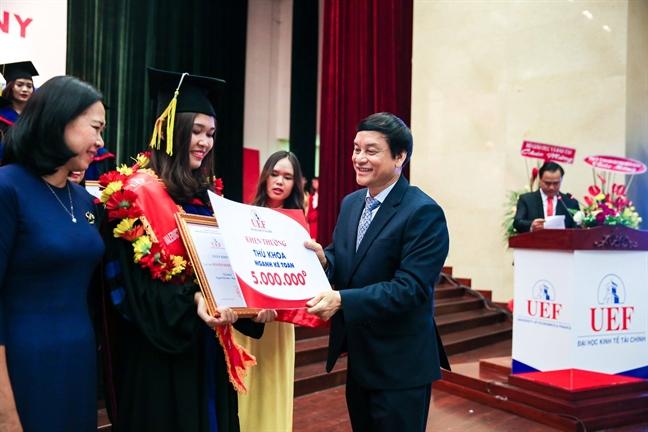 Truong dai hoc Kinh te-Tai chinh TPHCM:  Sinh vien phai dat trinh do tieng Anh IELTS 5.5 truoc khi tot nghiep