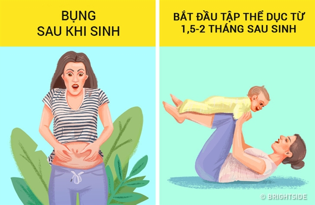 Day la ly do khien co the phu nu phuc hoi rat lau sau sinh
