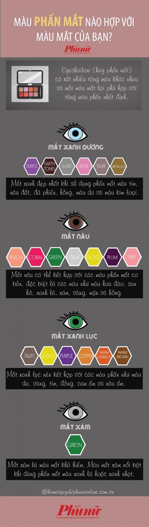 Cách chọn màu phấn mắt phù hợp với màu mắt của bạn?