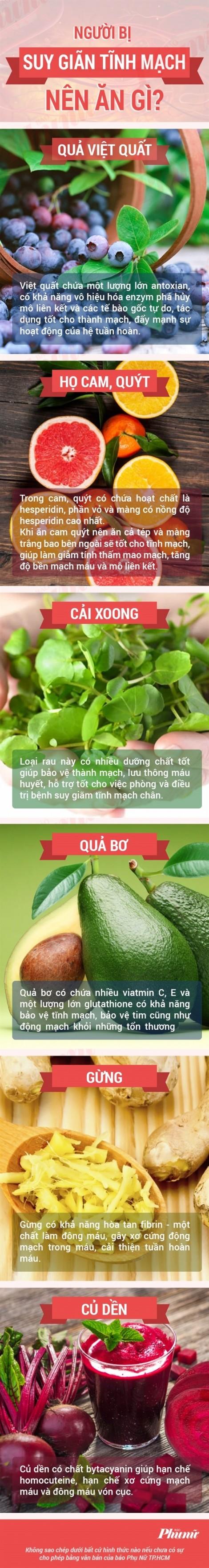 6 loại rau, quả người bị suy giãn tĩnh mạch không thể bỏ qua
