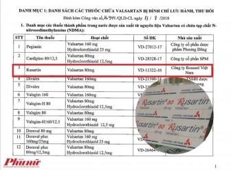 Bán thuốc gây ung thư, công ty Roussel Việt Nam phải giải trình với Bộ Y tế