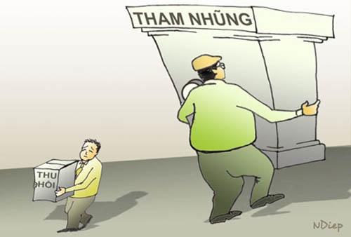 Thu hoi tai san tham nhung: Chi 1,65% trong tong so 23.000 ty