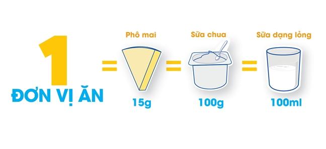 Pho mai – Bi quyet de du ban ron van du chat cho co the