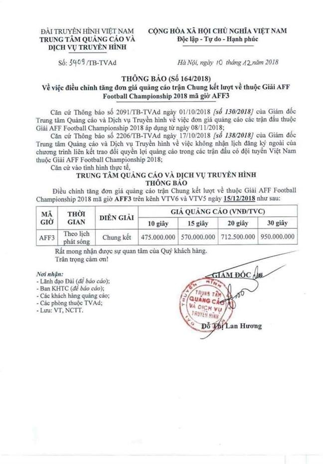 Gan 1 ty dong cho 30 giay quang cao tren VTV tran Viet Nam - Malaysia