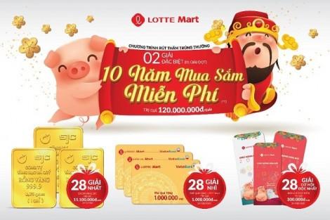 5 điểm nổi bật không thể bỏ qua dịp cuối năm LOTTE Mart