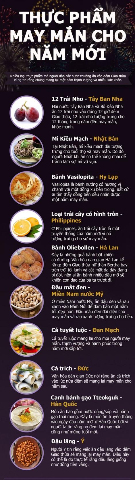 Những món ăn đêm giao thừa đem lại sức khỏe, may mắn ở các nước