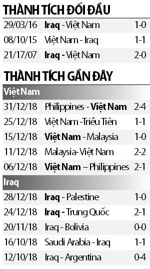 Viet Nam 2-3 Iraq: Iraq chien thang bang pha sut phat dang cap o phut 90