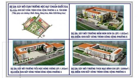 Chính sách hỗ trợ dự án đầu tư xây dựng cụm trường chuẩn quốc gia tại Tân Bình