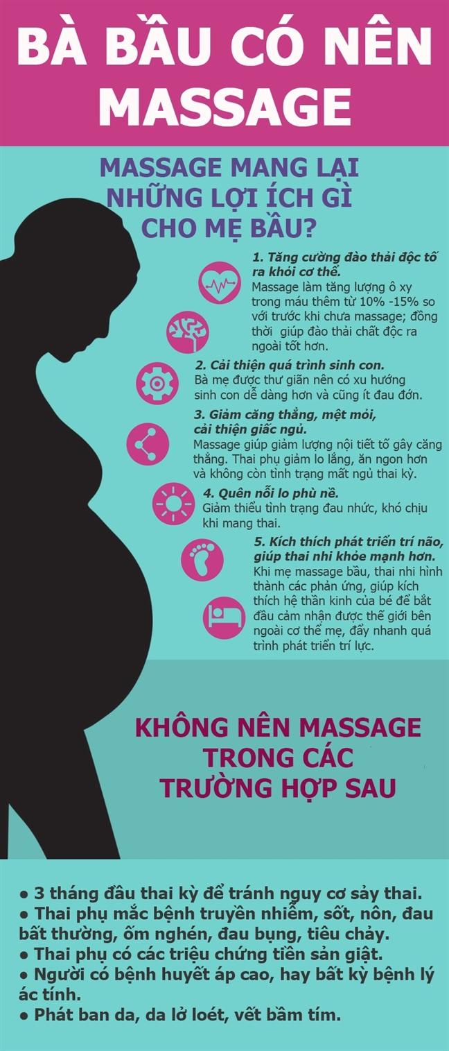 Ba bau co nen massage?