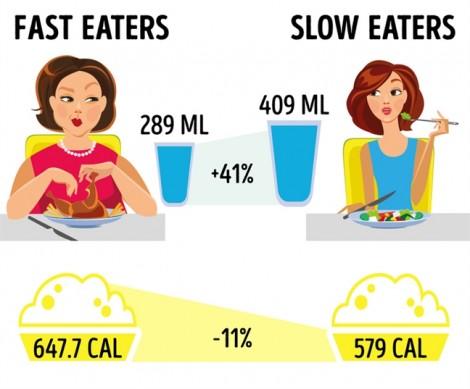 Những thói quen giúp cơ thể khỏe mạnh hơn cả ăn kiêng