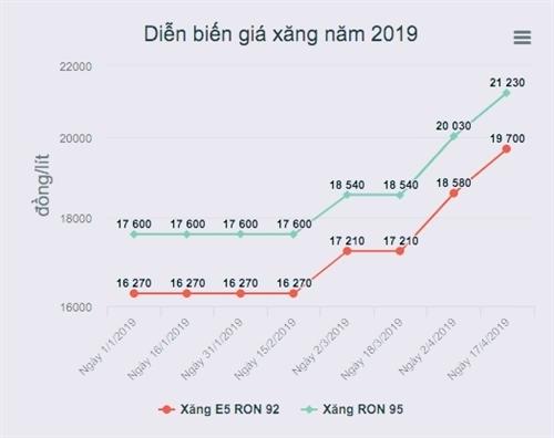 Vu truong Vu Thi truong trong nuoc Tran Duy Dong: Dat loi ich cua nguoi dan, nguoi tieu dung len tren het