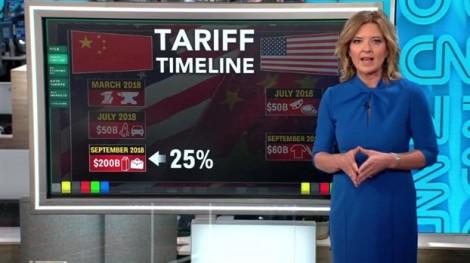 Trump tăng thuế đối với hàng hóa Trung Quốc, ai được ai mất?