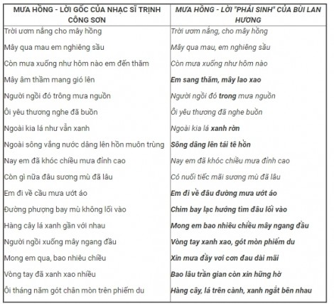 Gia đình Trịnh Công Sơn: 'Hành vi của Bùi Lan Hương là không văn hoá'