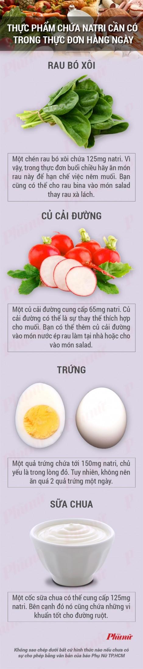 Thực phẩm chứa nhiều natri cần có trong thực đơn hàng ngày