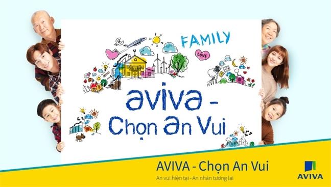 Chon an vui voi san pham bao hiem lien ket chung moi tu Aviva Viet Nam