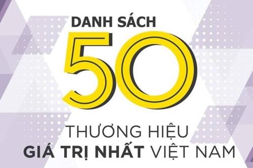Thuong hieu Nam Long nam trong 'Top 50 thuong hieu dan dau 2019' do Forbes Viet Nam binh chon