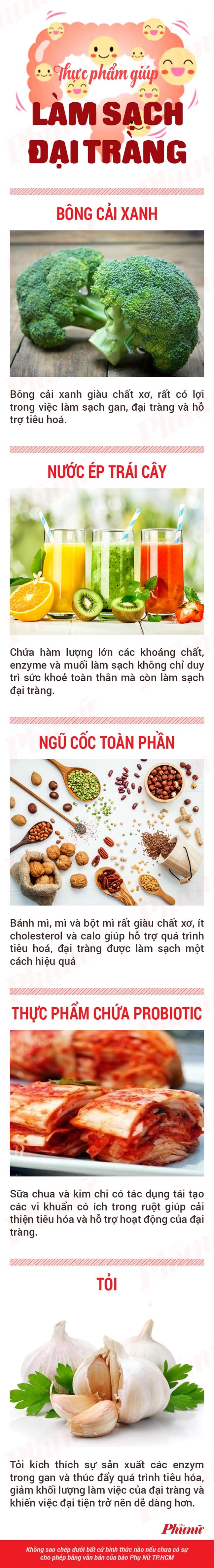 Thuc pham giup thai doc cho ruot gia