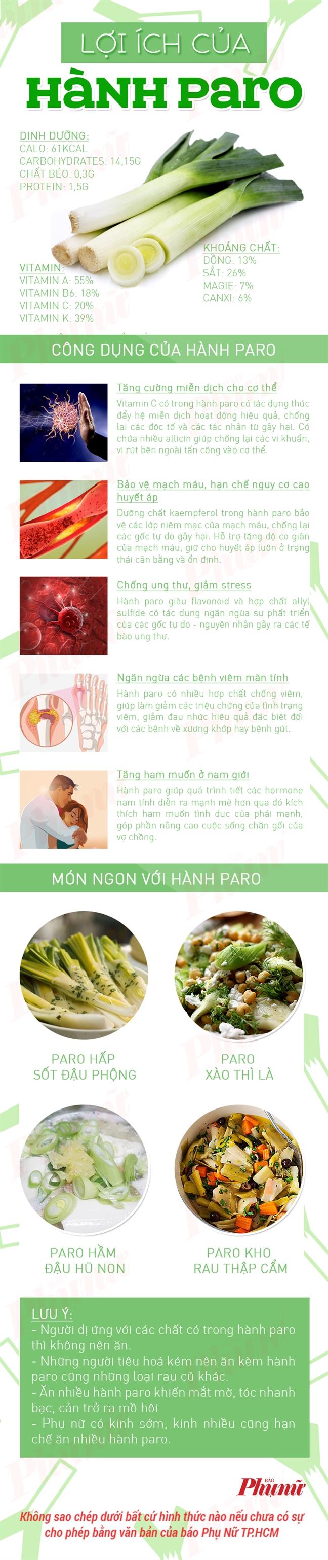 An chay thang 7 dung quen cong dung cua hanh Paro
