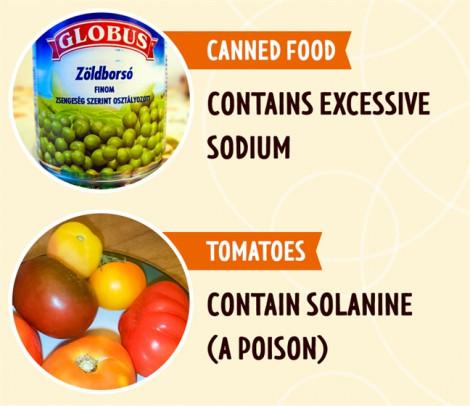 6 loại thực phẩm có thể khiến bạn bị bọng mắt